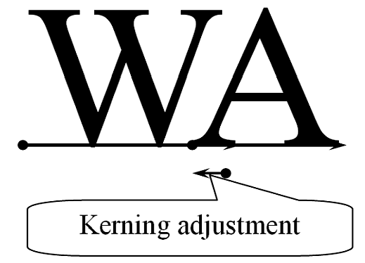 Glyph positioning with kerning